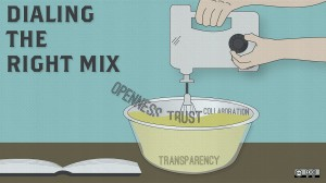 Dialing the Right Mix: Openness, Trust, Collaboration, Transparency